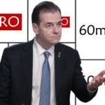 Orban nu îl exclude încă pe primarul pedofil din Ștefăneștii de Jos: Să vedem ce spune ancheta