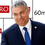 Comisia Europeană amână validarea PNRR-ului Ungariei din cauza discriminării persoanelor LGBT – 60m.ro